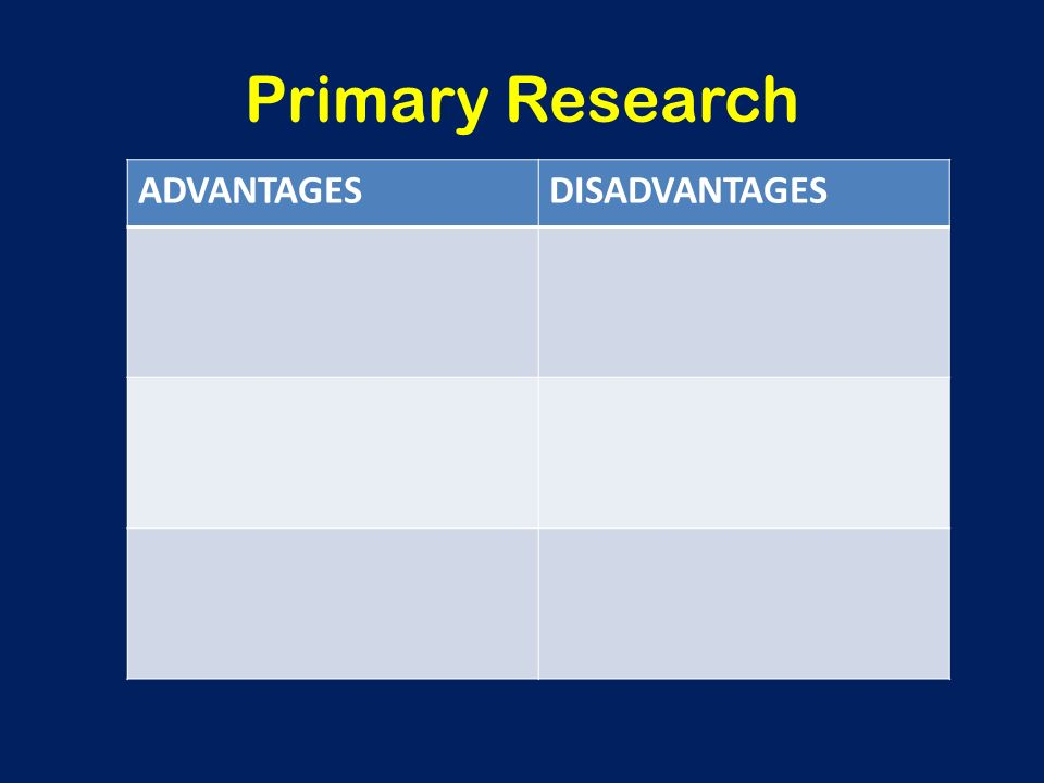 Methods of Market Research Primary research (Field ) - NEW or firsthand data: - Questionnaires - Surveys - Consumer panels - Testing and observing - Focus groups Secondary research (Desk) – OLD data that has already been collected: - Newspapers, Government statistics, research companies, National and International government agencies -