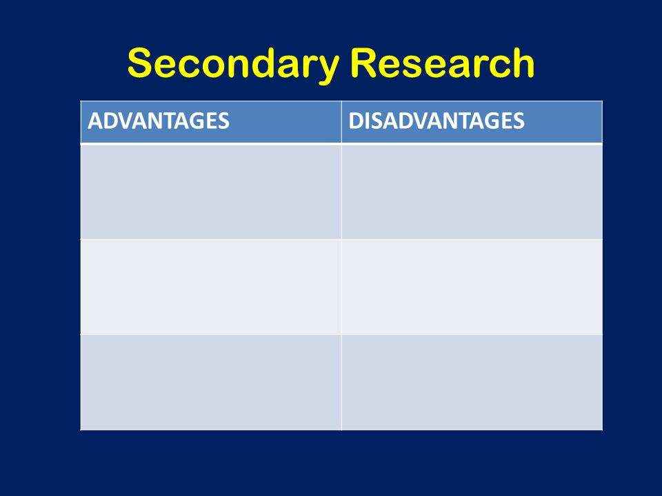 Primary Research ADVANTAGESDISADVANTAGES