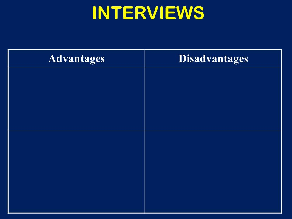 Primary Research Methods - QUESTIONNAIRES AdvantagesDisadvantages