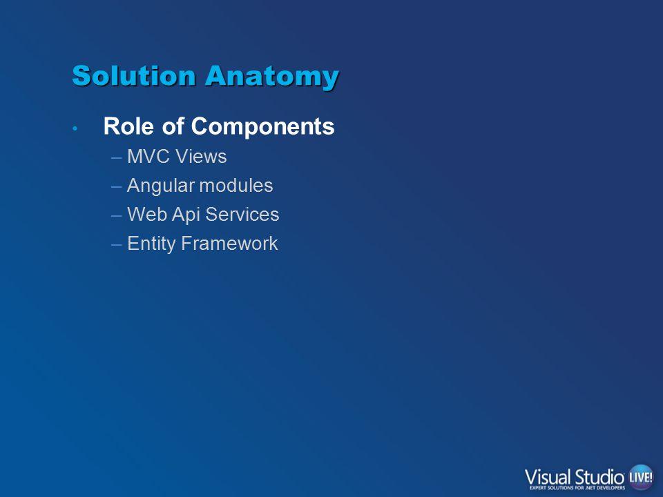Building Angular Applications with TypeScript Sergey Barskiy