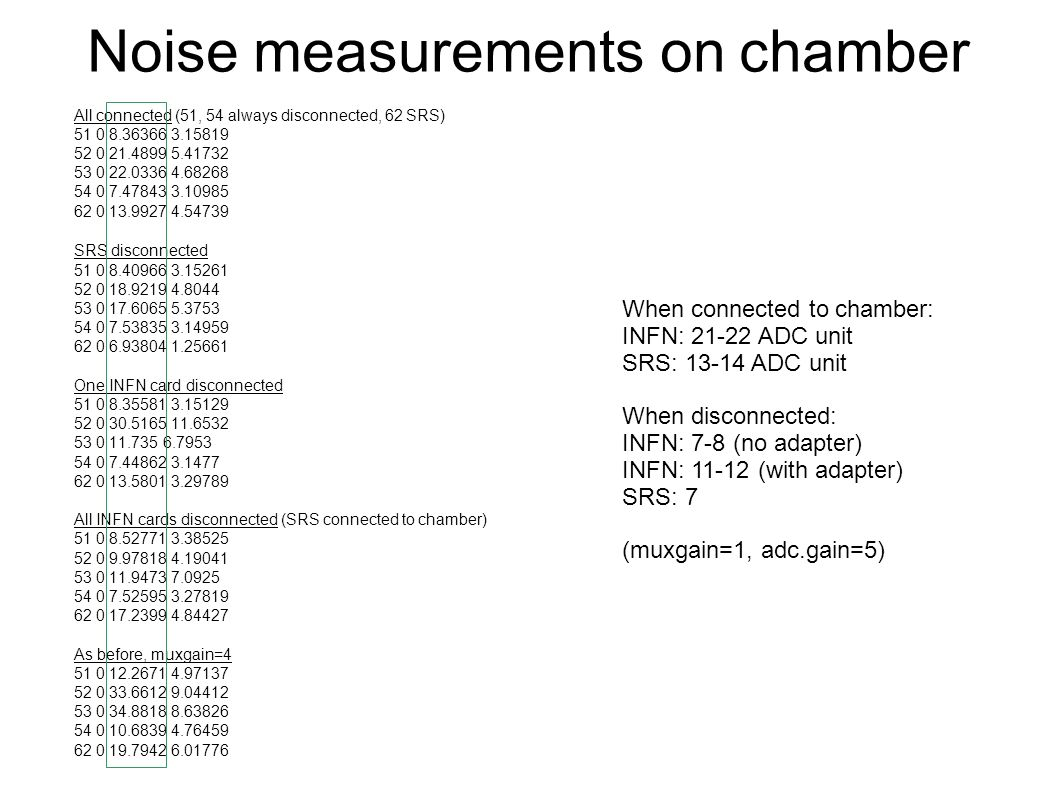 Noise measurements on chamber All connected (51, 54 always disconnected, 62 SRS) SRS disconnected One INFN card disconnected All INFN cards disconnected (SRS connected to chamber) As before, muxgain= When connected to chamber: INFN: ADC unit SRS: ADC unit When disconnected: INFN: 7-8 (no adapter) INFN: (with adapter) SRS: 7 (muxgain=1, adc.gain=5)