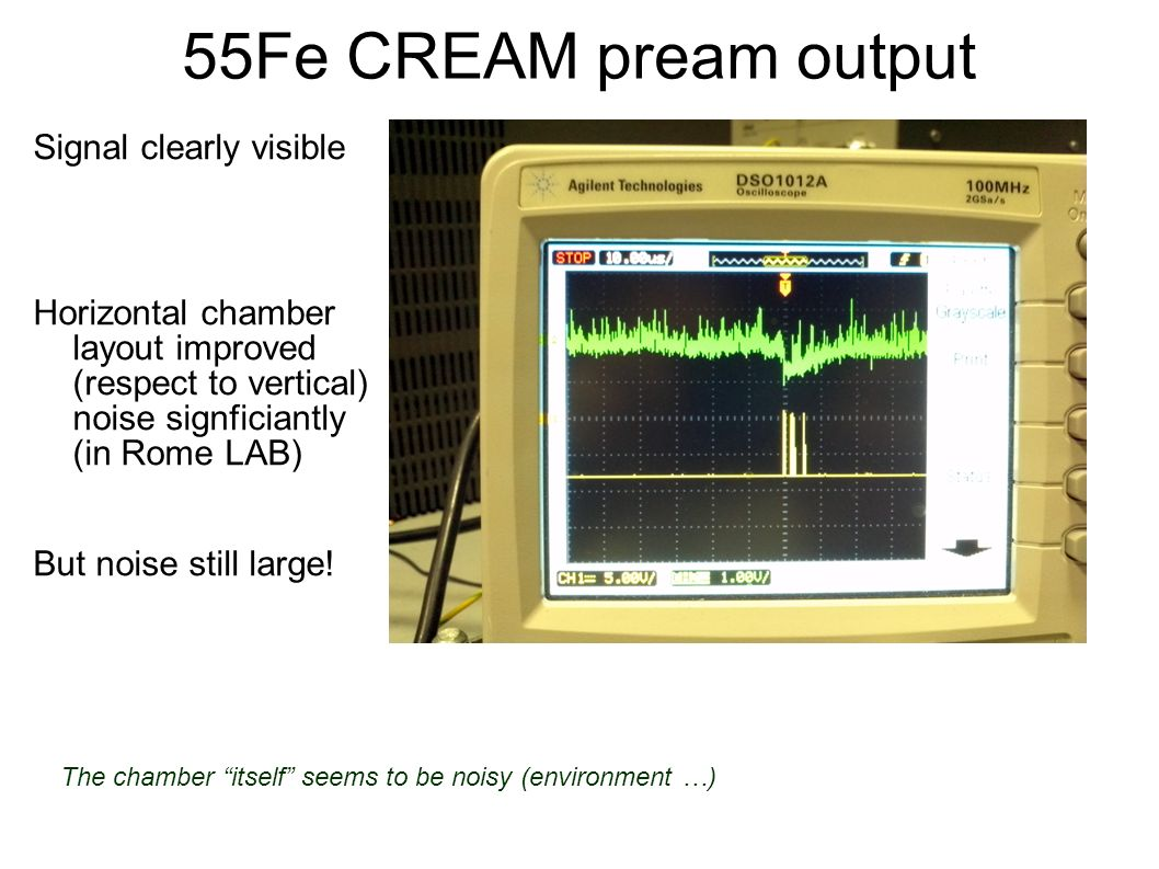 55Fe CREAM pream output Signal clearly visible Horizontal chamber layout improved (respect to vertical) noise signficiantly (in Rome LAB) But noise still large.