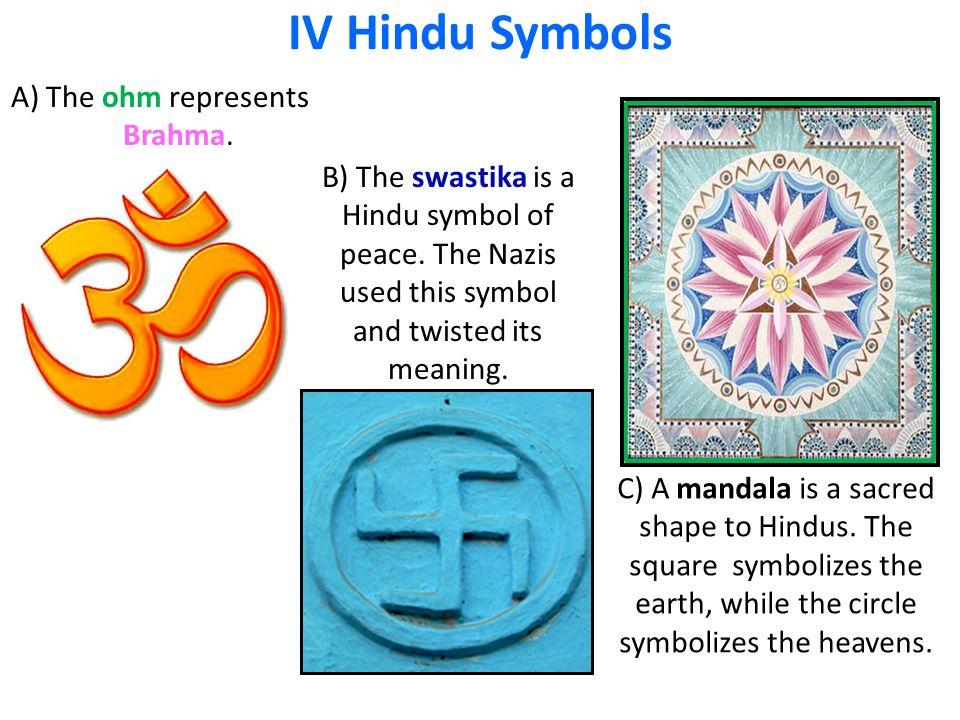 hindu symbols of peace - 720×540