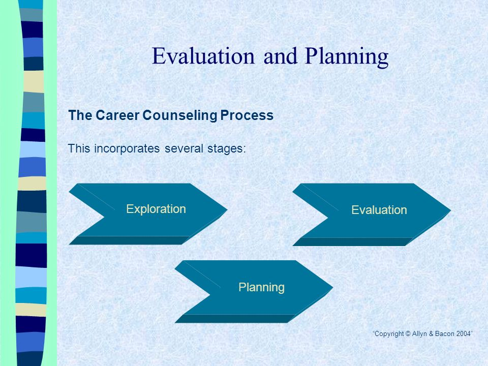 Evaluation and Planning The Career Counseling Process This incorporates several stages: Copyright © Allyn & Bacon 2004 Exploration PlanningEvaluation