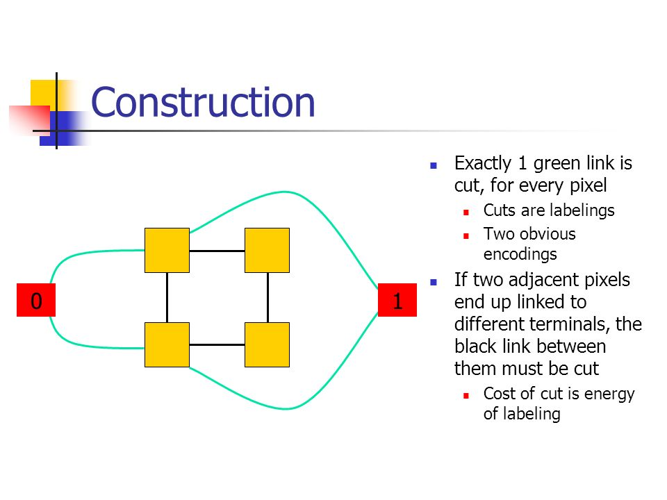 A Selective Overview of Graph Cut Energy Minimization