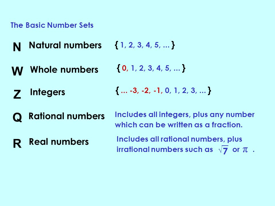 1 2 Sets And Functions The Symbol Means Is An Element Of