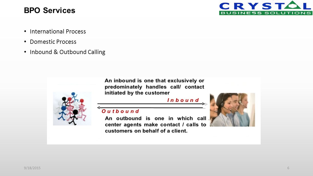 BPO Services International Process Domestic Process Inbound & Outbound Calling 9/18/20156