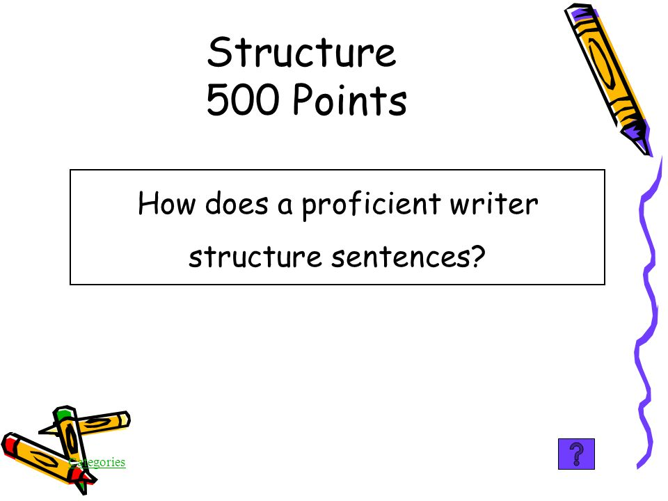 Categories Specific, relevant, supporting details Structure 400 Points