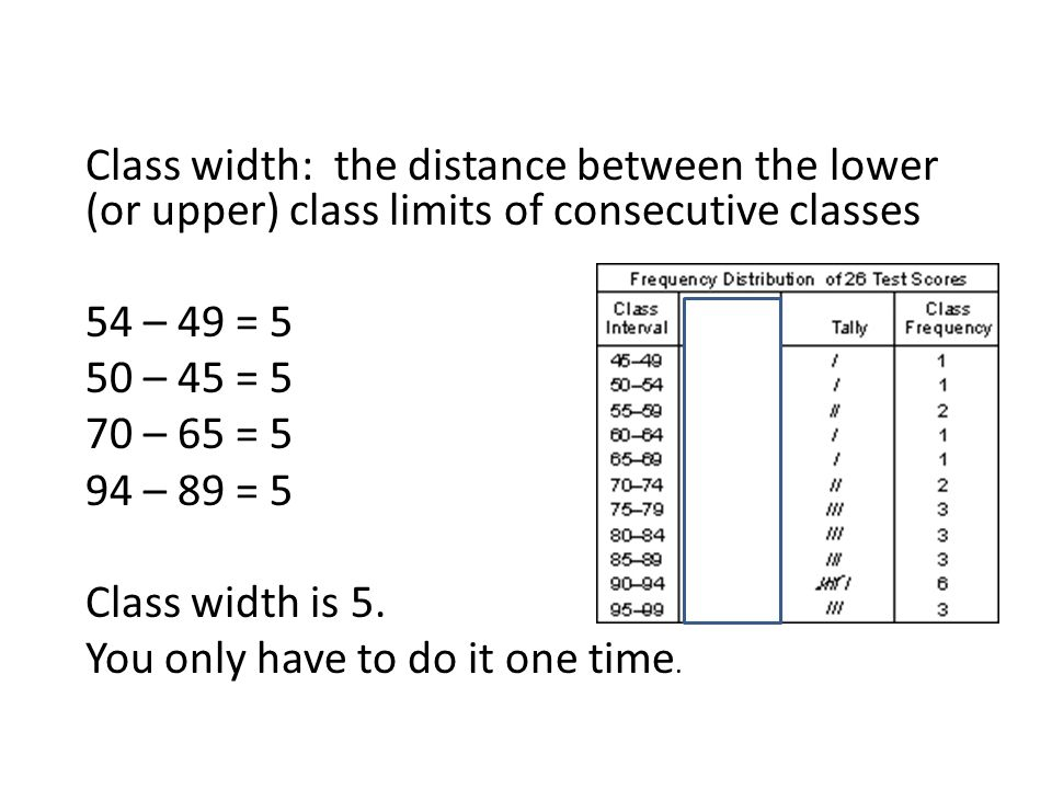 how to do frequency distribution