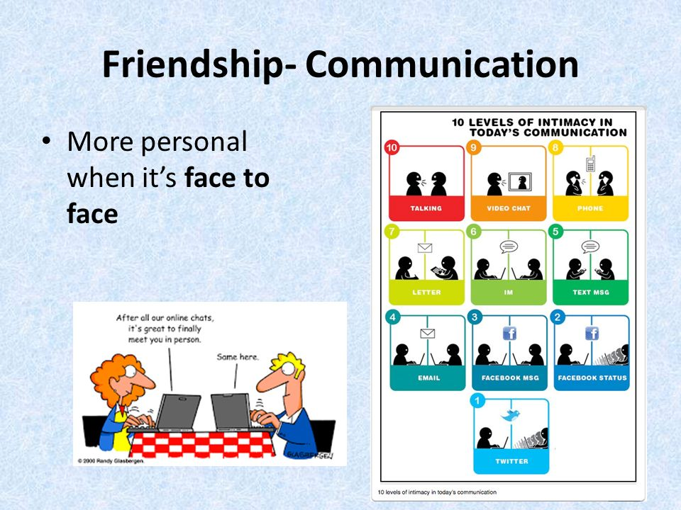 levels of intimacy in friendship