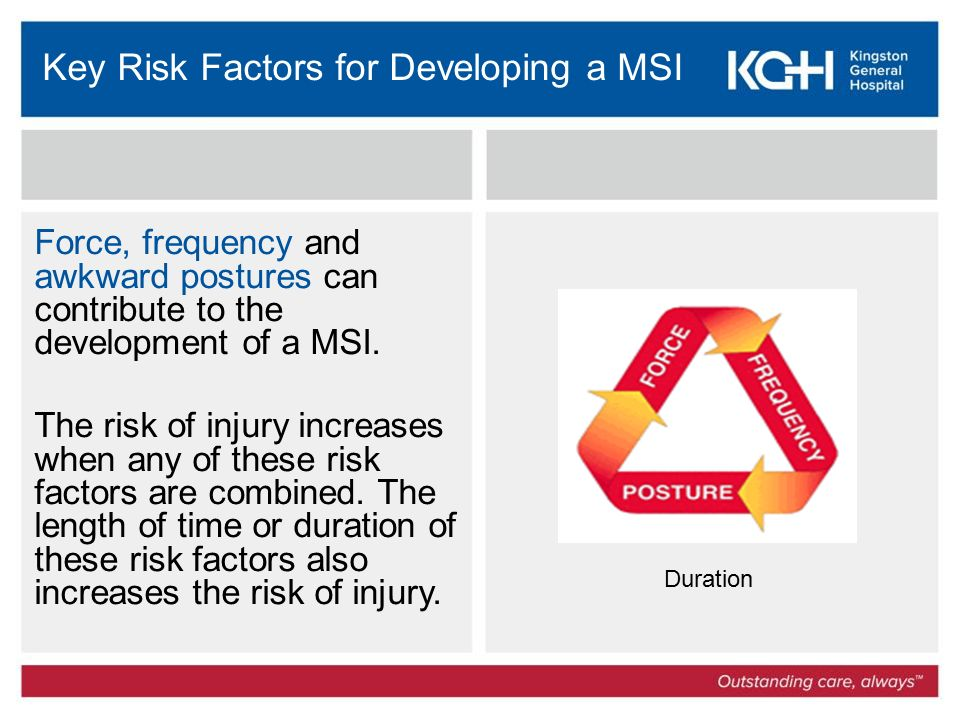 Key Risk Factors for Developing a MSI Force, frequency and awkward postures can contribute to the development of a MSI.