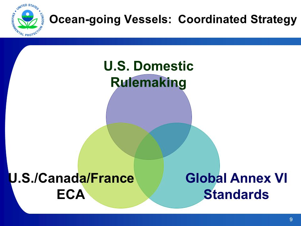 9 Ocean-going Vessels: Coordinated Strategy U.S.