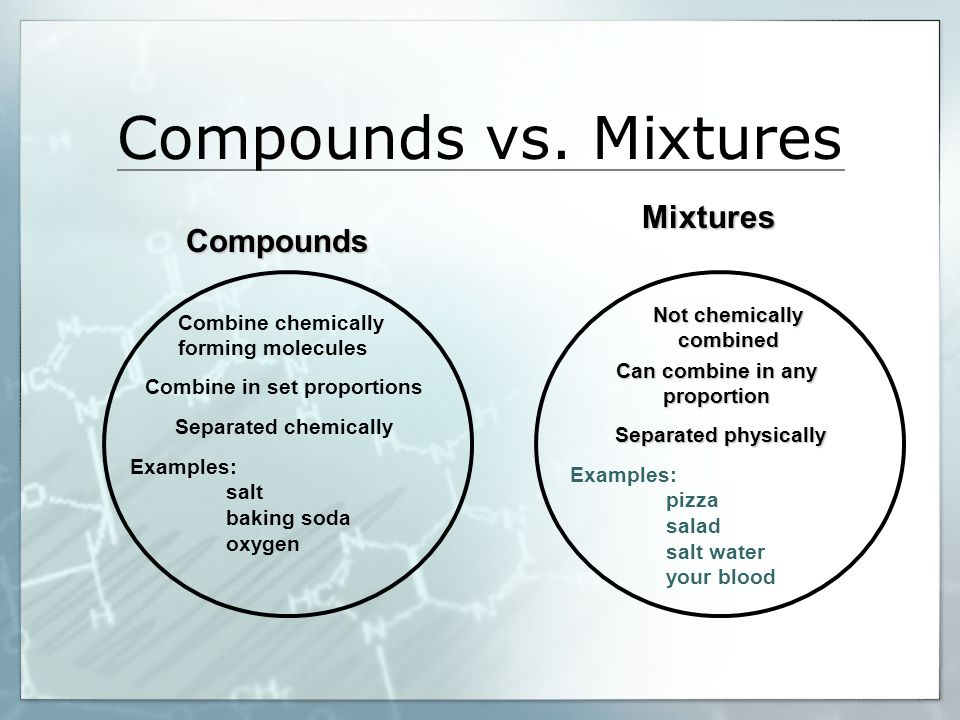 mixtures and compounds - Magdalene-project.org
