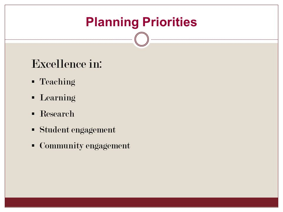 Planning Priorities Excellence in:  Teaching  Learning  Research  Student engagement  Community engagement