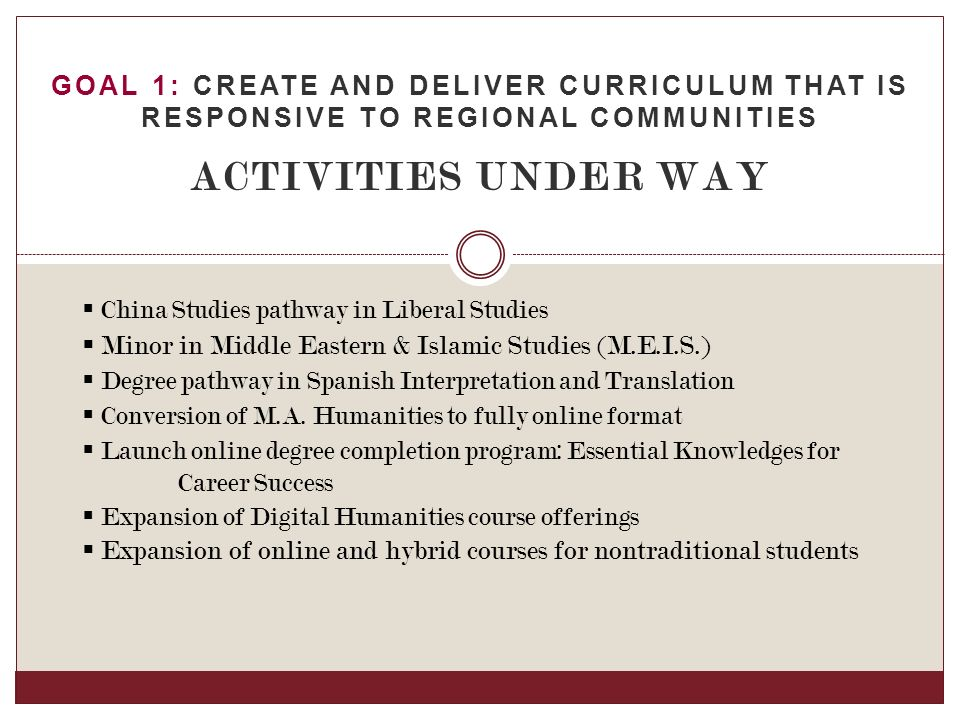 GOAL 1: CREATE AND DELIVER CURRICULUM THAT IS RESPONSIVE TO REGIONAL COMMUNITIES ACTIVITIES UNDER WAY  China Studies pathway in Liberal Studies  Minor in Middle Eastern & Islamic Studies (M.E.I.S.)  Degree pathway in Spanish Interpretation and Translation  Conversion of M.A.