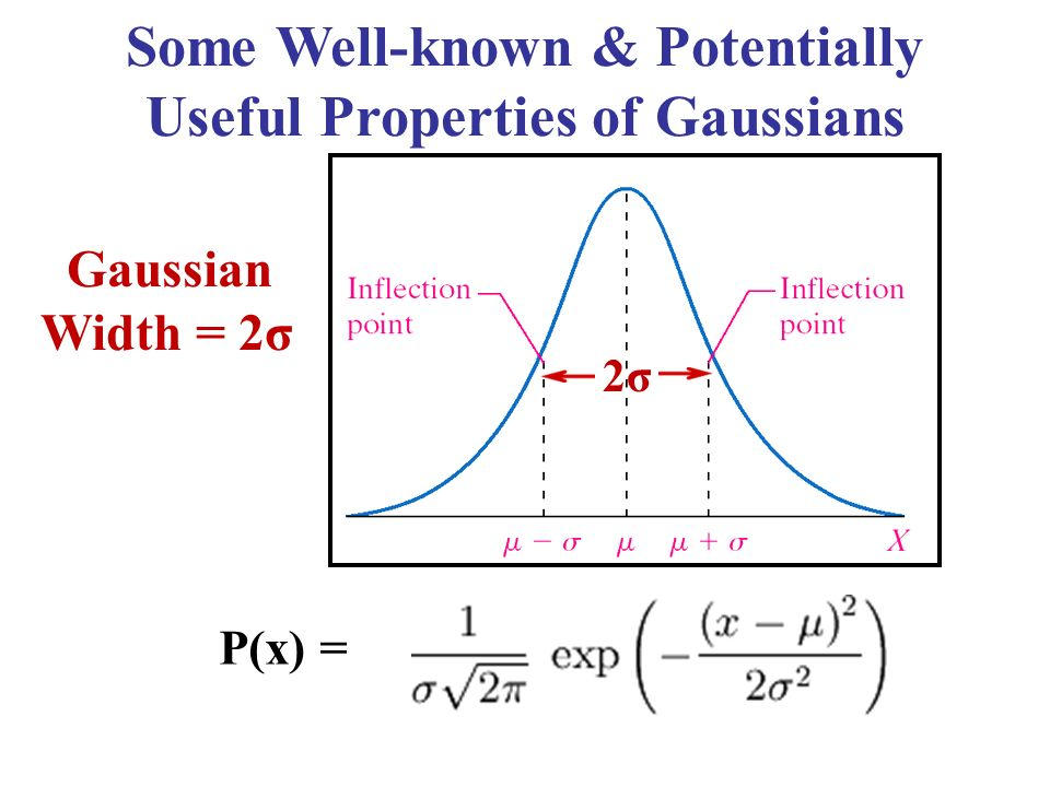 Some Well-known & Potentially Useful Properties of Gaussians Gaussian Width = 2σ 2σ2σ P(x) =