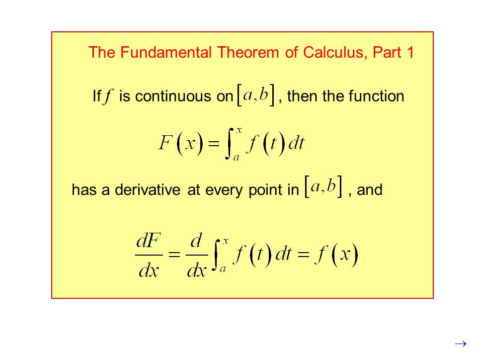 The Fundamental Theorem of Calculus, Part 1 If f is continuous on, then the function has a derivative at every point in, and