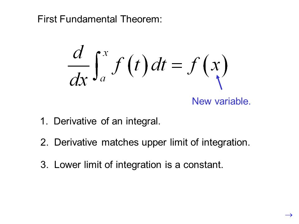 1. Derivative of an integral. 2. Derivative matches upper limit of integration.