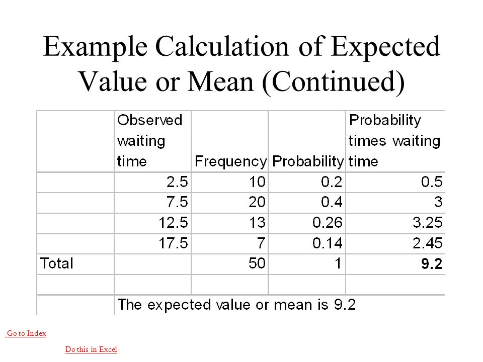 Go to Index Example Calculation of Expected Value or Mean (Continued) Do this in Excel