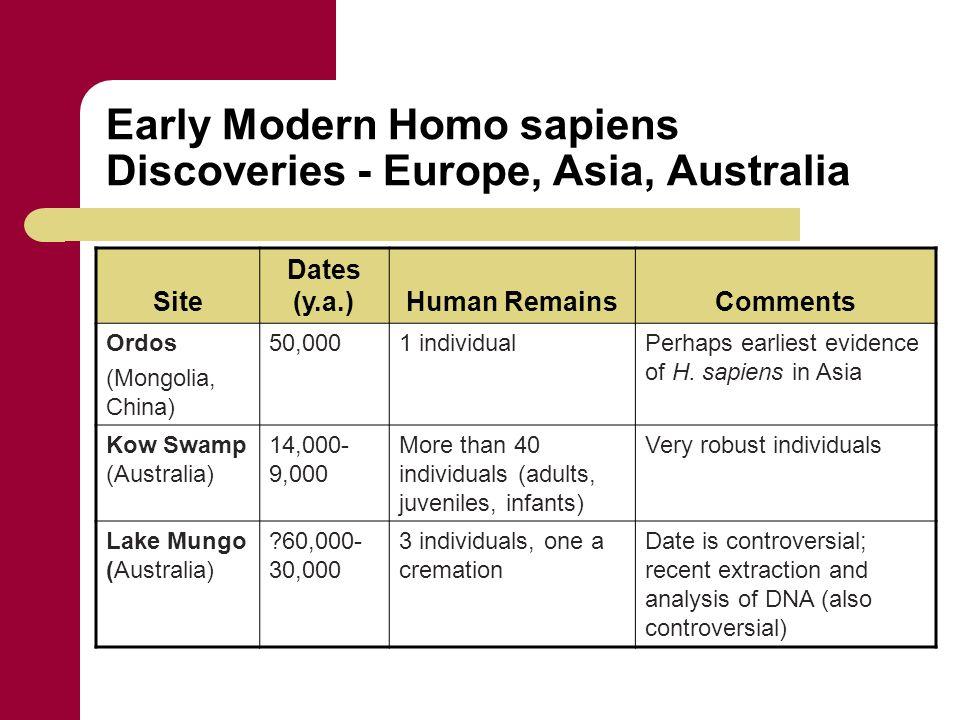 homo dating Australia Mikä on vuodelta Telugu