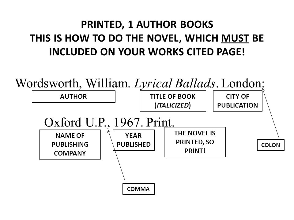PRINTED, 1 AUTHOR BOOKS THIS IS HOW TO DO THE NOVEL, WHICH MUST BE INCLUDED ON YOUR WORKS CITED PAGE.