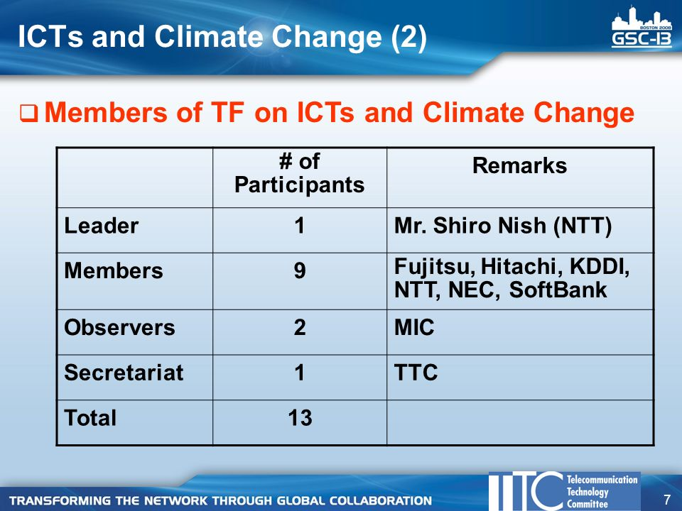 7 ICTs and Climate Change (2) # of Participants Remarks Leader1Mr.
