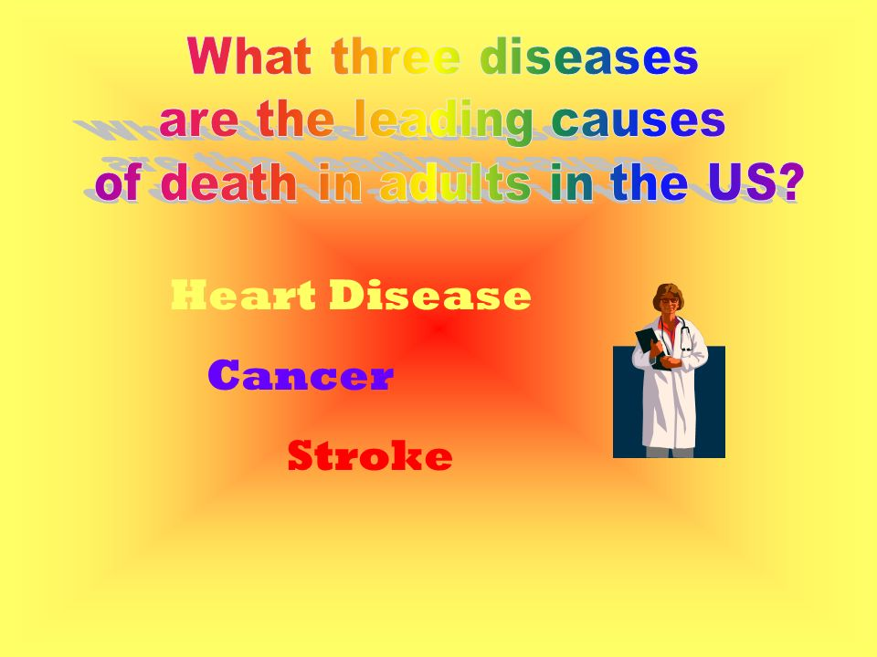 Heart Disease Cancer Stroke