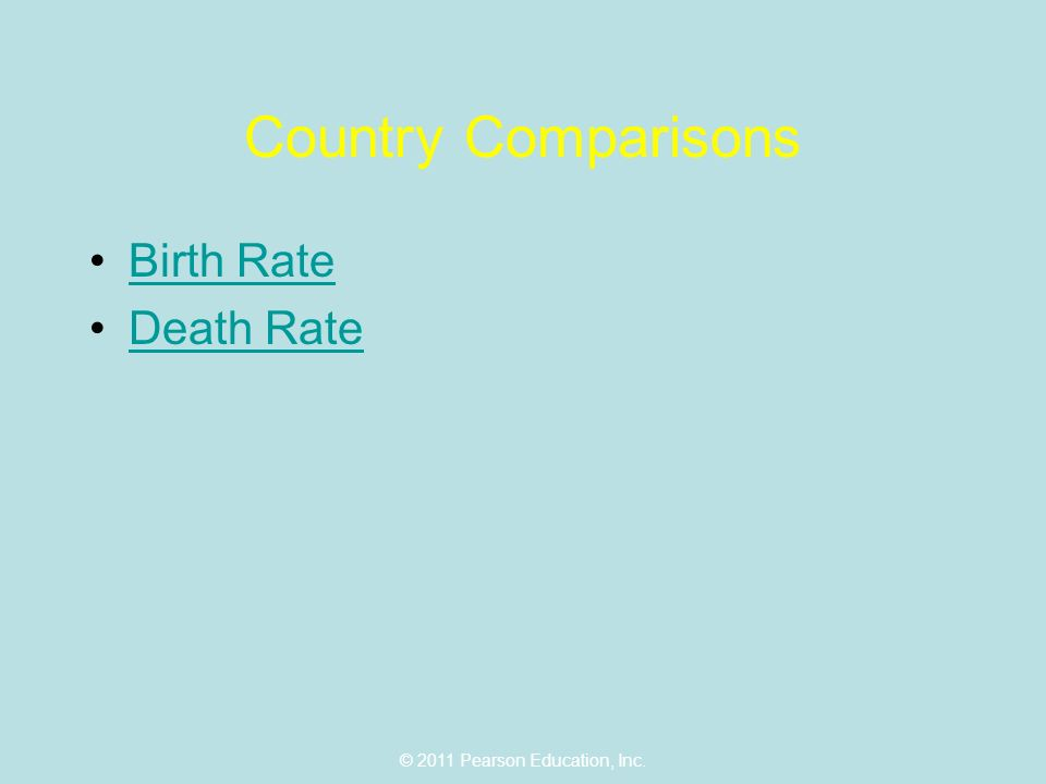 © 2011 Pearson Education, Inc. Country Comparisons Birth Rate Death Rate