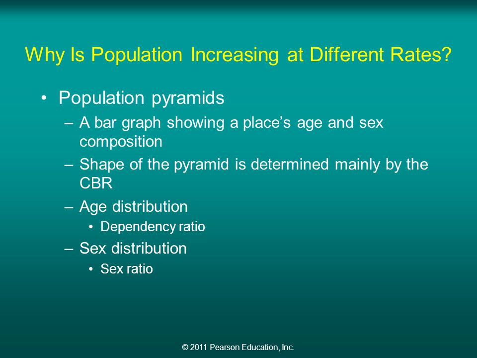 © 2011 Pearson Education, Inc. Why Is Population Increasing at Different Rates.
