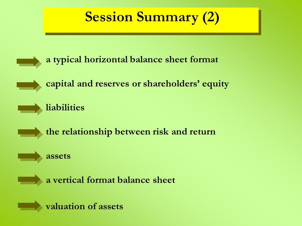 financial statements of limited companies balance sheet ppt