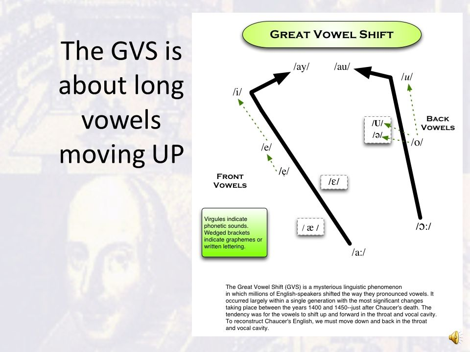 Algeo Ch 7 Society Spellings Sounds Part 2the Great Vowel Shift