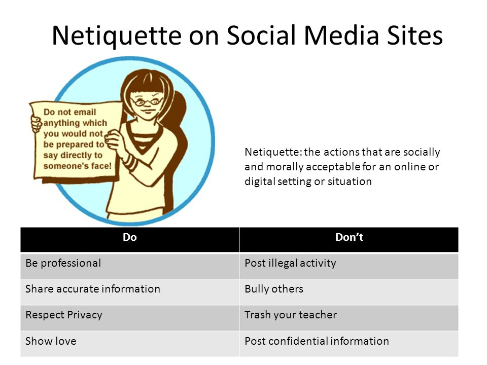 Netiquette on Social Media Sites DoDon't Be professionalPost illegal activity Share accurate informationBully others Respect PrivacyTrash your teacher Show lovePost confidential information Netiquette: the actions that are socially and morally acceptable for an online or digital setting or situation