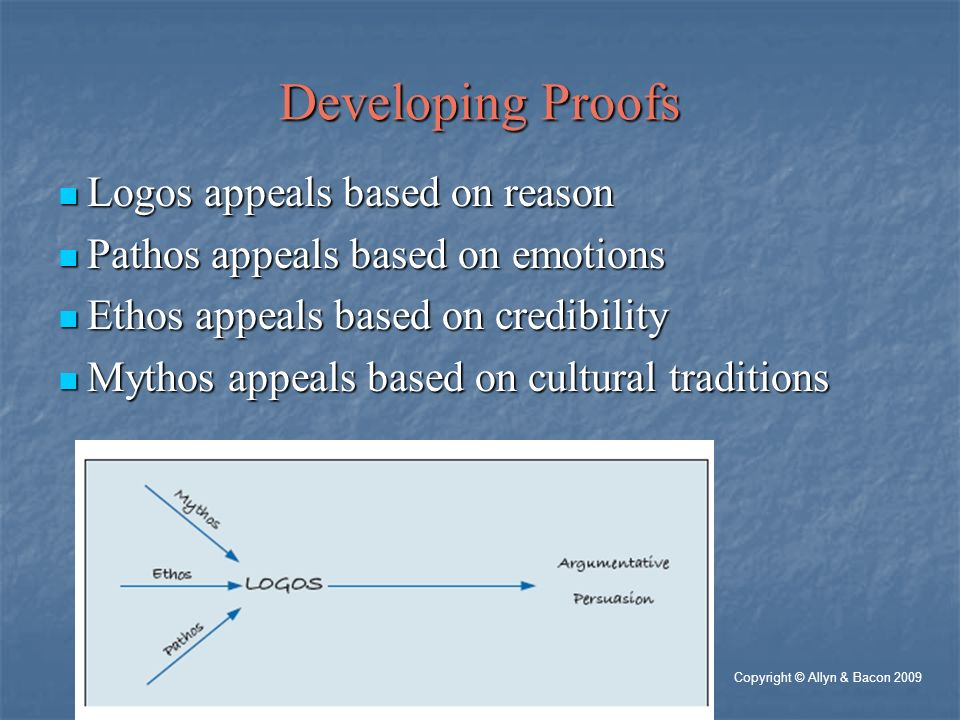 Developing Proofs Logos appeals based on reason Logos appeals based on reason Pathos appeals based on emotions Pathos appeals based on emotions Ethos appeals based on credibility Ethos appeals based on credibility Mythos appeals based on cultural traditions Mythos appeals based on cultural traditions Copyright © Allyn & Bacon 2009