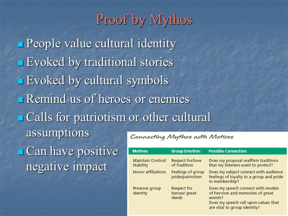 Proof by Mythos People value cultural identity People value cultural identity Evoked by traditional stories Evoked by traditional stories Evoked by cultural symbols Evoked by cultural symbols Remind us of heroes or enemies Remind us of heroes or enemies Calls for patriotism or other cultural assumptions Calls for patriotism or other cultural assumptions Can have positive or negative impact Can have positive or negative impact Copyright © Allyn & Bacon 2009