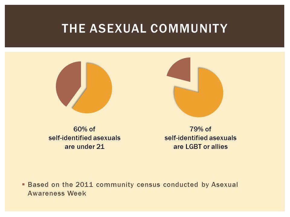 Asexualawarenessweek