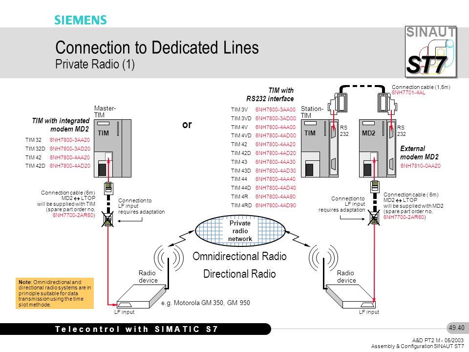 SINAUT S S T7 A&D PT2 M - 05/2003 Assembly & Configuration