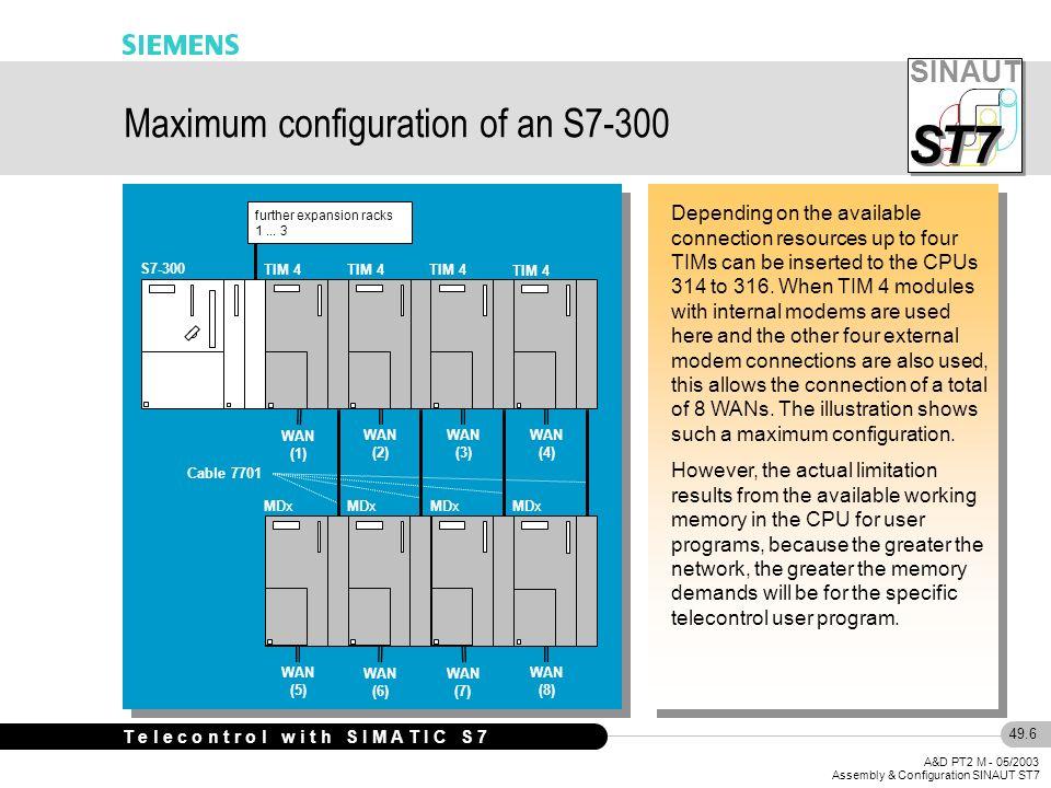 SINAUT S S T7 A&D PT2 M - 05/2003 Assembly & Configuration SINAUT ST ...