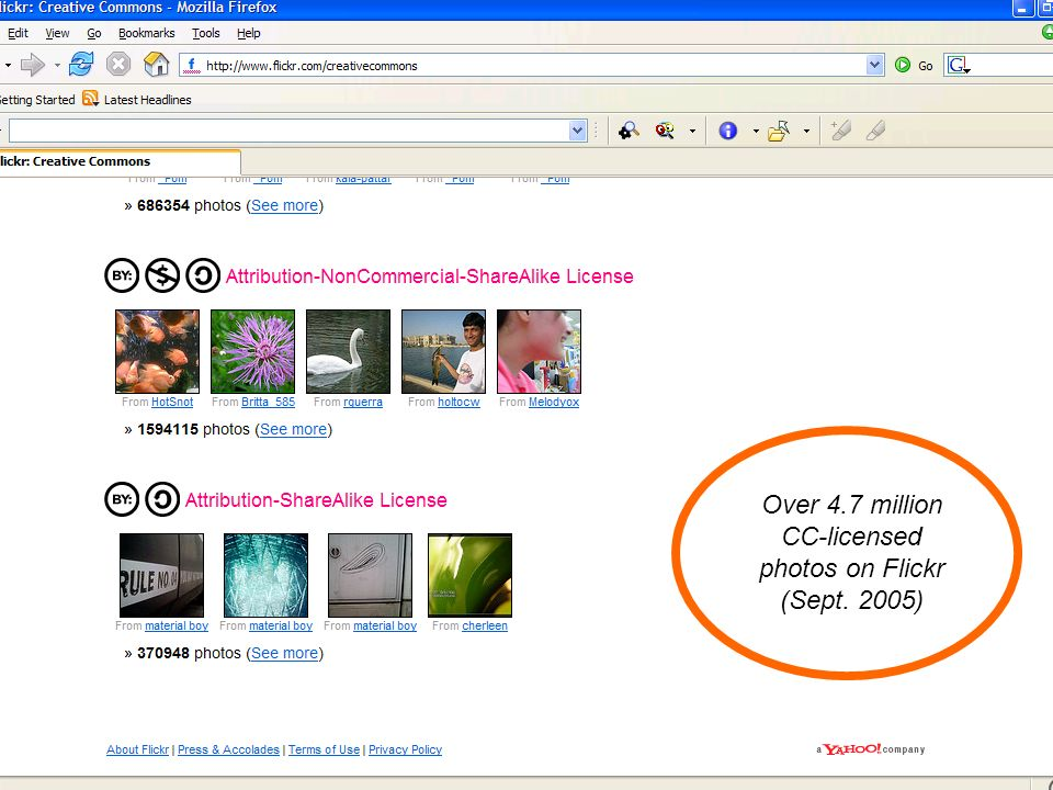 97 Over 4.7 million CC-licensed photos on Flickr (Sept. 2005)