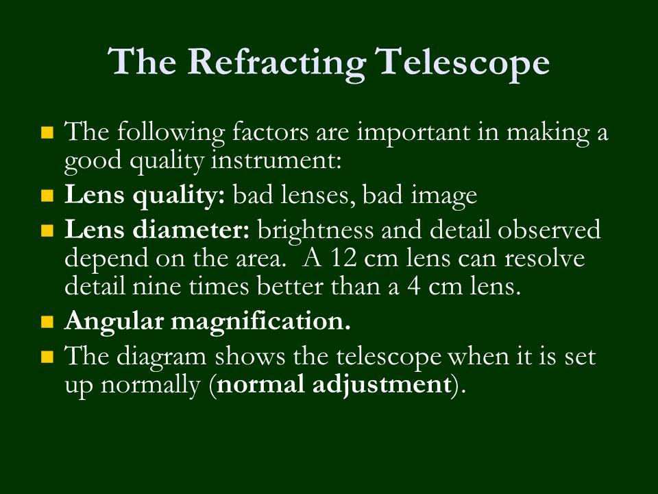 Refracting Telescopes Astrophysics Lesson 2  Homework No