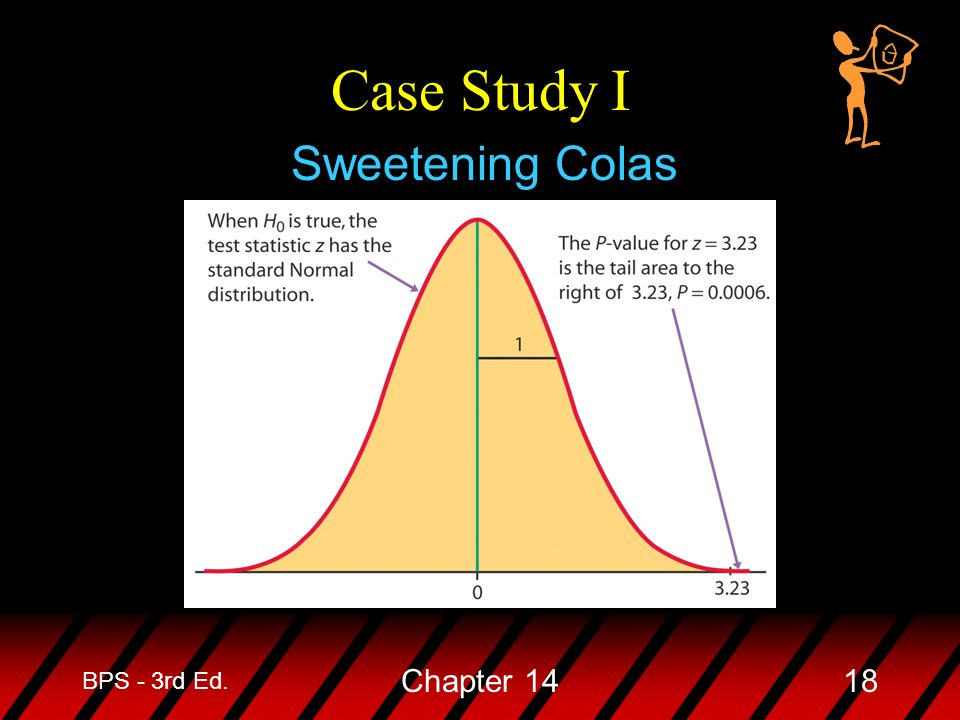 BPS - 3rd Ed. Chapter 1418 Sweetening Colas Case Study I