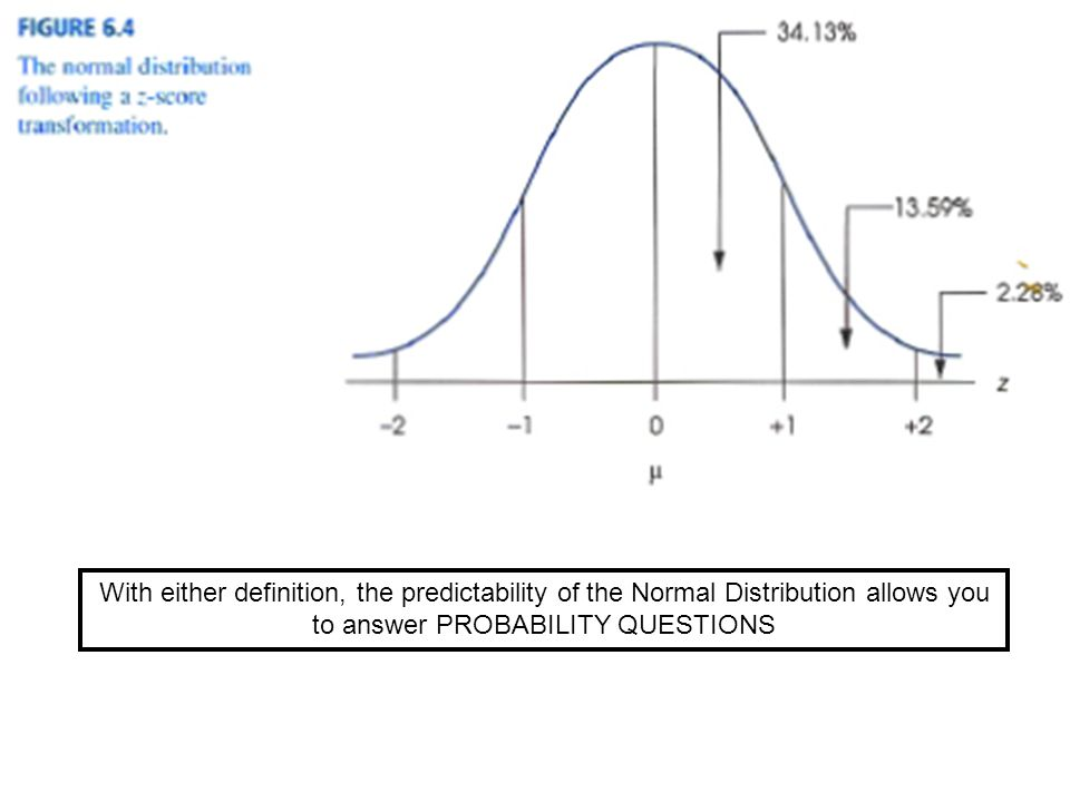 With either definition, the predictability of the Normal Distribution allows you to answer PROBABILITY QUESTIONS
