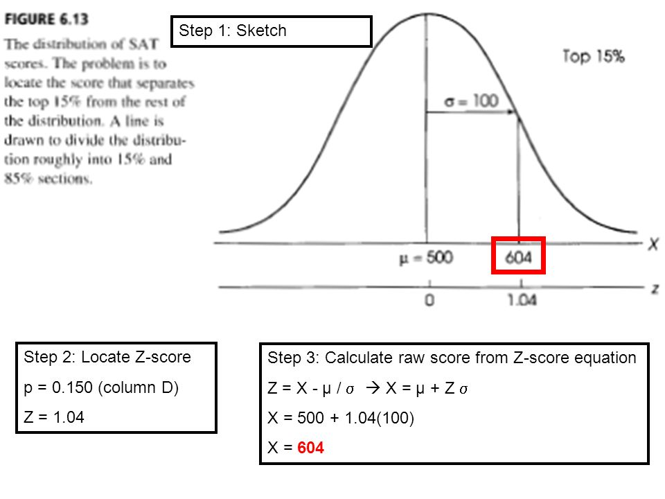 Step 1: Sketch Step 2: Locate Z-score p = (column D) Z = 1.04 Step 3: Calculate raw score from Z-score equation Z = X - µ /   X = µ + Z  X = (100) X = 604