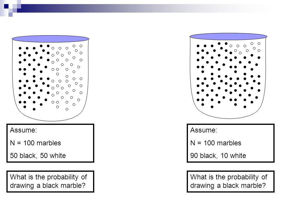 Assume: N = 100 marbles 50 black, 50 white What is the probability of drawing a black marble.