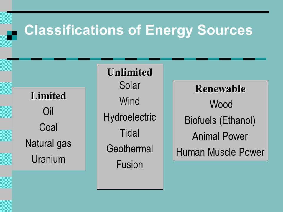 Classifications of Energy Sources Limited Oil Coal Natural gas Uranium Unlimited Unlimited Solar Wind Hydroelectric Tidal Geothermal Fusion Renewable Wood Biofuels (Ethanol) Animal Power Human Muscle Power