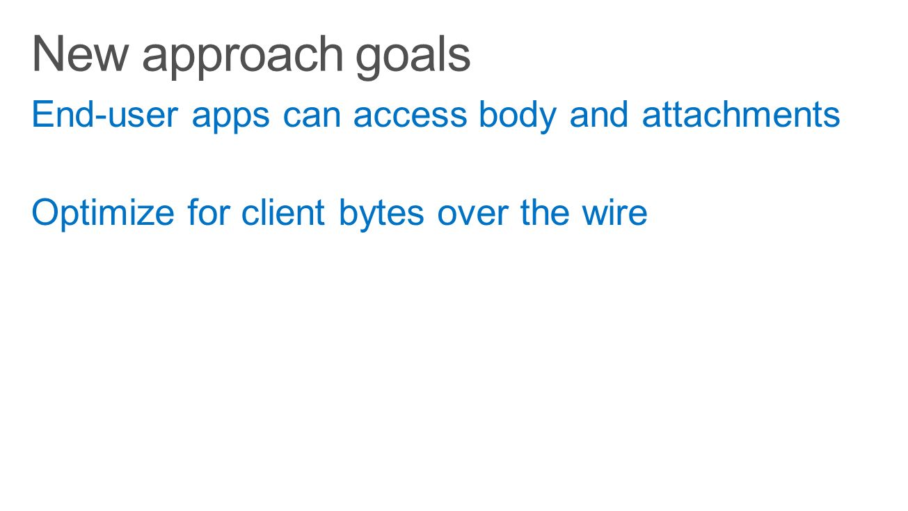 OneDrive mailbox makeEwsRequest( )