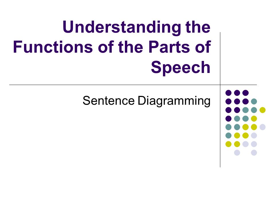 Understanding the Functions of the Parts of Speech Sentence Diagramming