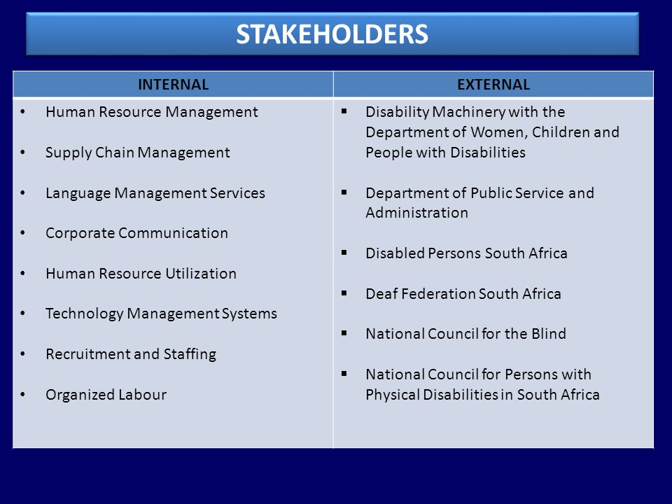 STAKEHOLDERS INTERNALEXTERNAL Human Resource Management Supply Chain Management Language Management Services Corporate Communication Human Resource Utilization Technology Management Systems Recruitment and Staffing Organized Labour  Disability Machinery with the Department of Women, Children and People with Disabilities  Department of Public Service and Administration  Disabled Persons South Africa  Deaf Federation South Africa  National Council for the Blind  National Council for Persons with Physical Disabilities in South Africa