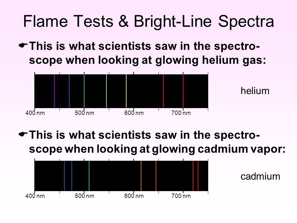 Flame Tests & Bright-Line Spectra  This is what scientists saw in the spectro- scope when looking at glowing helium gas:  This is what scientists saw in the spectro- scope when looking at glowing cadmium vapor: 400 nm500 nm600 nm700 nm helium 400 nm500 nm600 nm700 nm cadmium