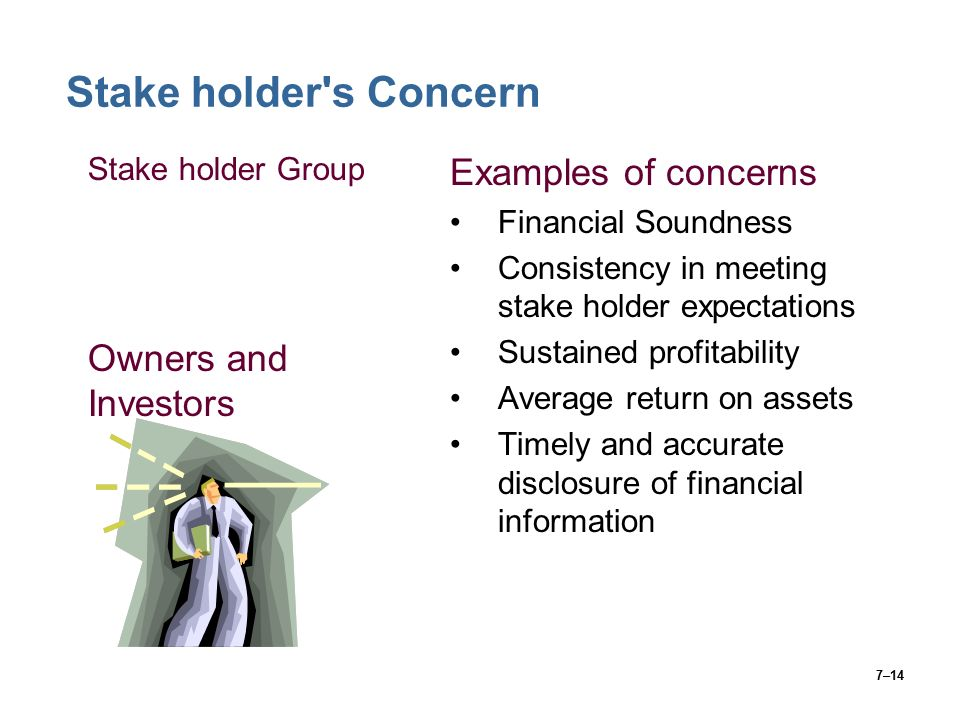 7–14 Stake holder s Concern Stake holder Group Owners and Investors Examples of concerns Financial Soundness Consistency in meeting stake holder expectations Sustained profitability Average return on assets Timely and accurate disclosure of financial information