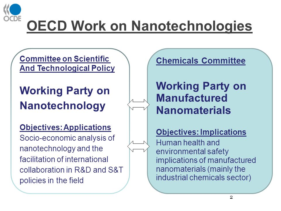 OECD Work on Nanotechnologies Committee on Scientific And Technological Policy Working Party on Nanotechnology Objectives: Applications Socio-economic analysis of nanotechnology and the facilitation of international collaboration in R&D and S&T policies in the field Chemicals Committee Working Party on Manufactured Nanomaterials Objectives: Implications Human health and environmental safety implications of manufactured nanomaterials (mainly the industrial chemicals sector) 2